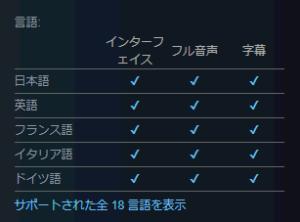 サイバーパンクの日本語を表記